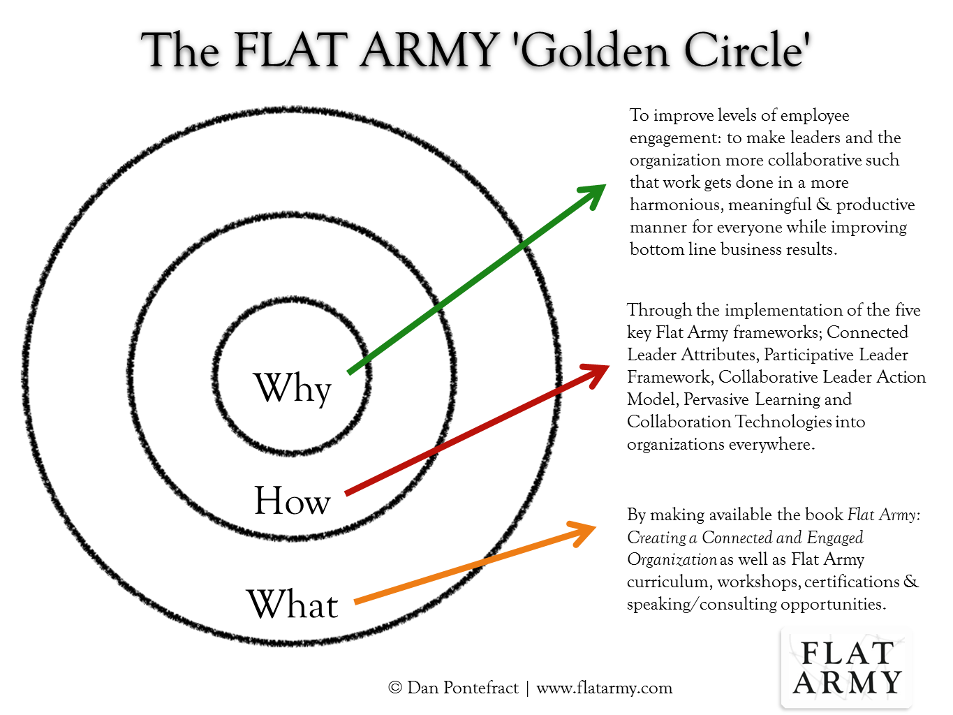 how to circle on pdf