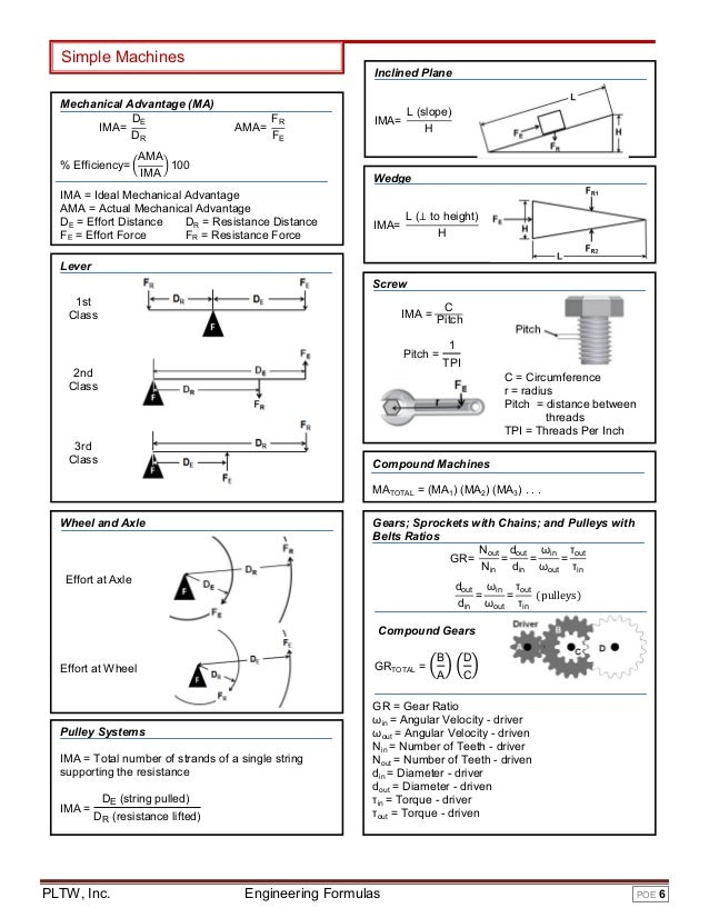 practice problems for the mechanical engineering pe exam pdf