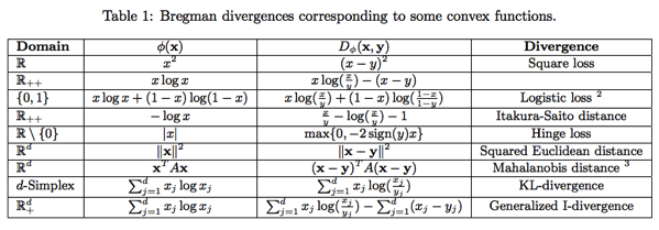 the great divergence pomeranz pdf