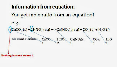 chemical reactions and equations question bank pdf