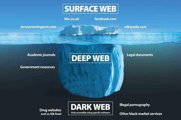 difference between internet and world wide web pdf