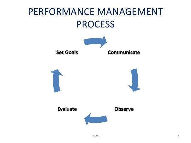 effectiveness of performance management system pdf