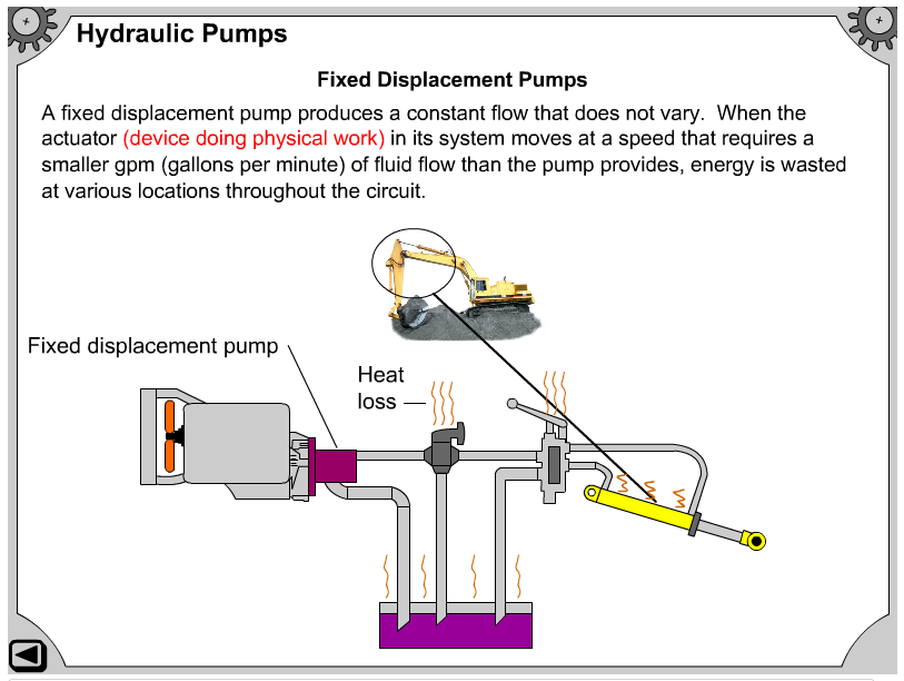 what is positive displacement pump pdf